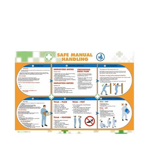 Mileta Safe Manual Handling  Laminated Poster 420 x 590mm Printed